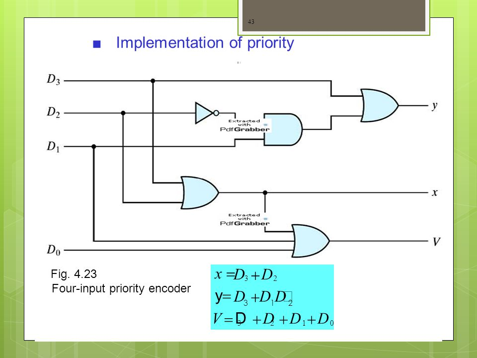 ■ Implementation of priority