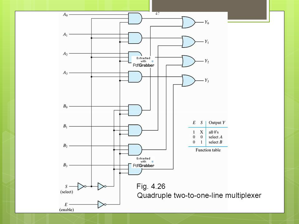 Fig. 4.26 Quadruple two-to-one-line multiplexer