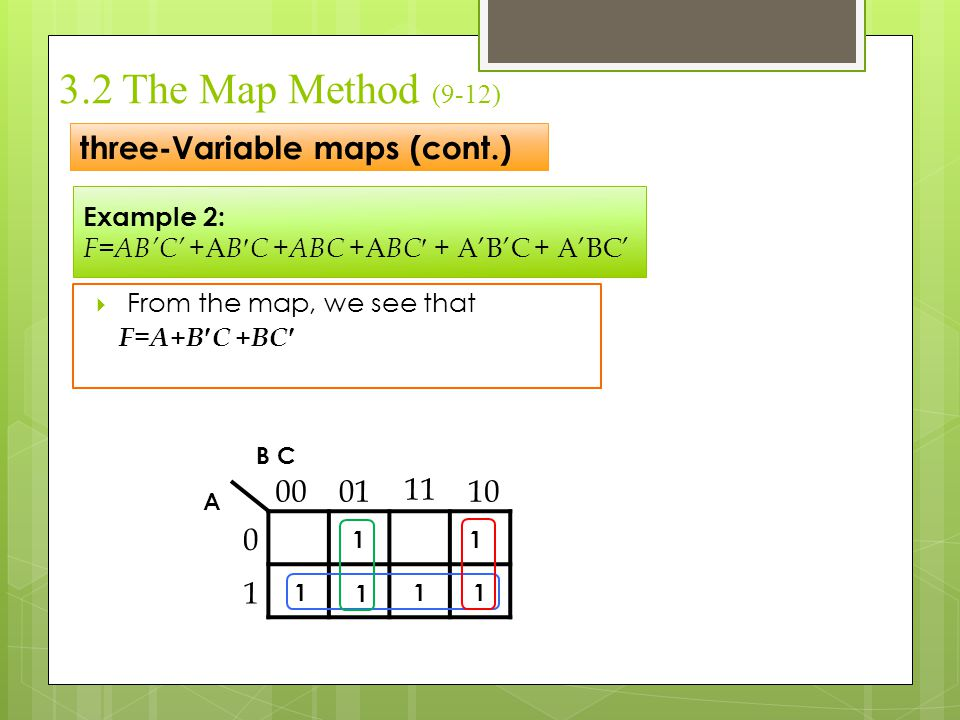3.2 The Map Method (9-12) three-Variable maps (cont.) 00 01 11 10 1