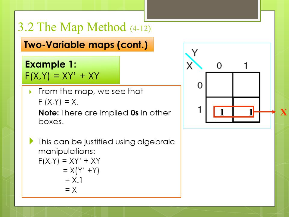 3.2 The Map Method (4-12) Two-Variable maps (cont.) Example 1: