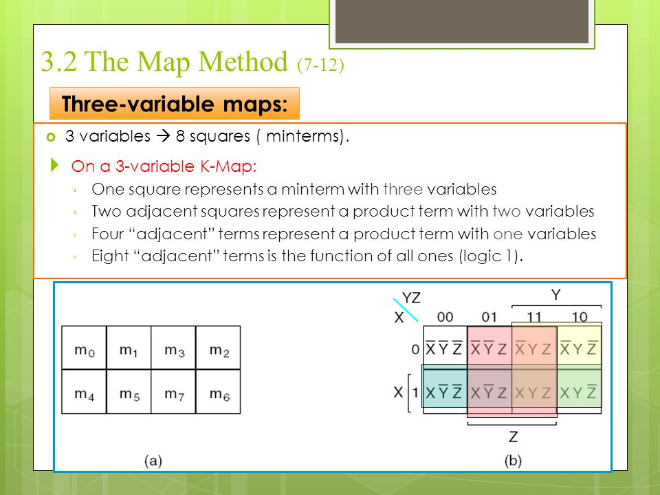 3.2 The Map Method (7-12) Three-variable maps: