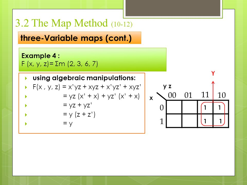 3.2 The Map Method (10-12) three-Variable maps (cont.) 00 01 11 10 1