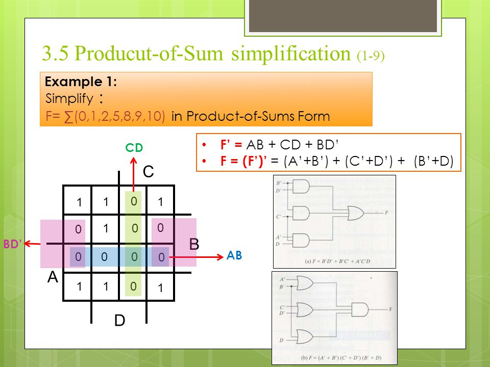 3.5 Producut-of-Sum simplification (1-9)