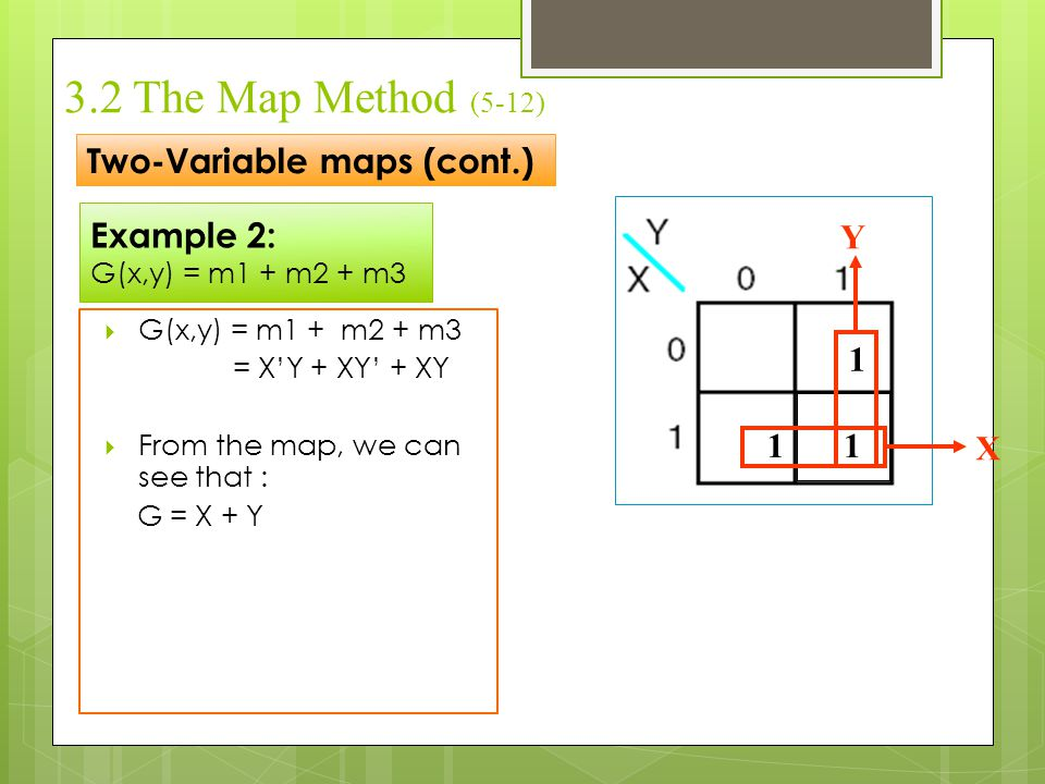 3.2 The Map Method (5-12) Two-Variable maps (cont.) Example 2: Y 1 X