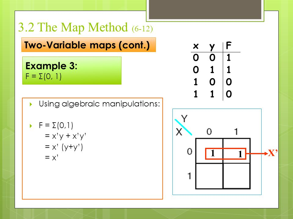3.2 The Map Method (6-12) Two-Variable maps (cont.) Example 3: X' 1