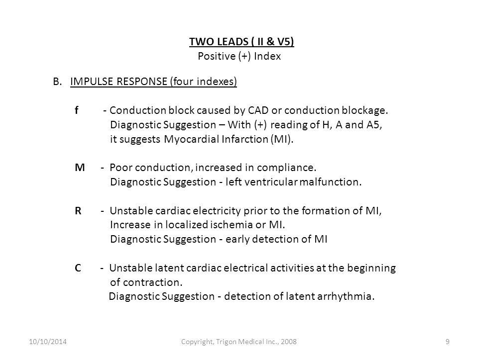 Copyright, Trigon Medical Inc., 2008