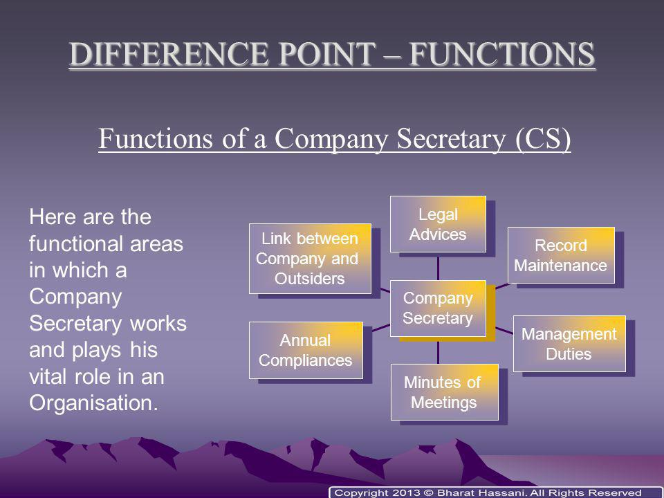 DIFFERENCE POINT – FUNCTIONS