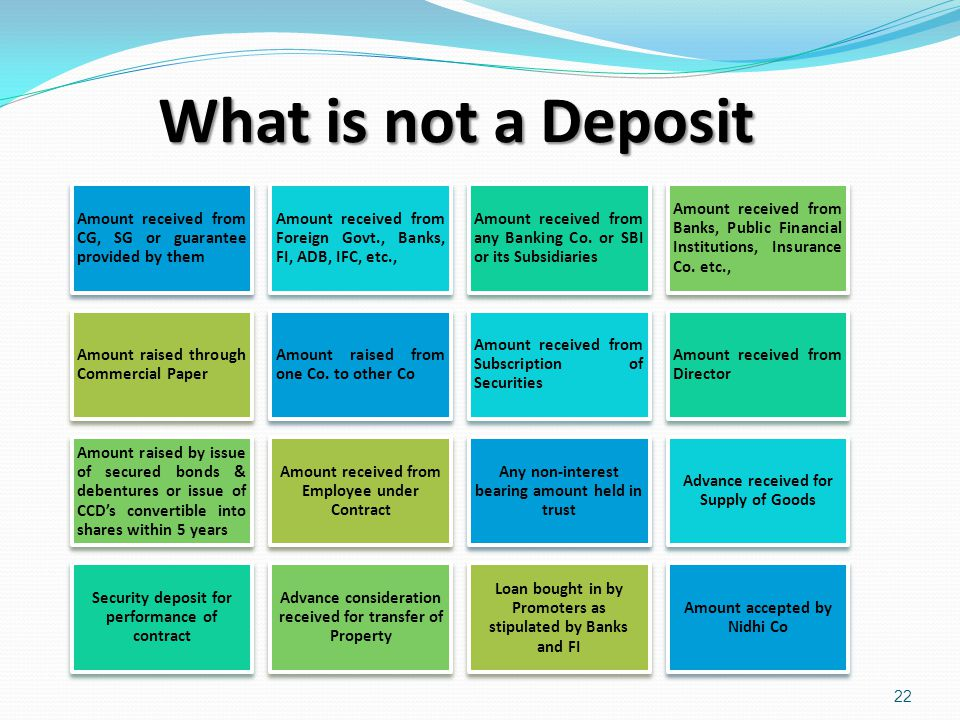 What is not a Deposit Amount received from CG, SG or guarantee provided by them. Amount received from Foreign Govt., Banks, FI, ADB, IFC, etc.,