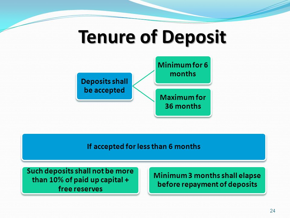 Tenure of Deposit Deposits shall be accepted Minimum for 6 months