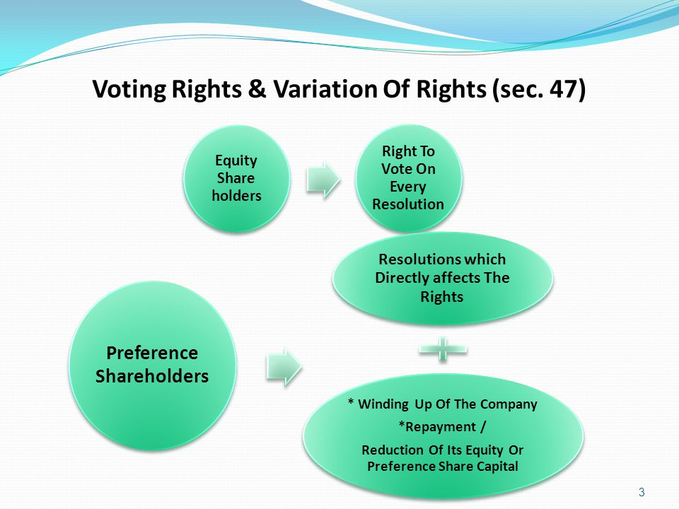 Voting Rights & Variation Of Rights (sec. 47)