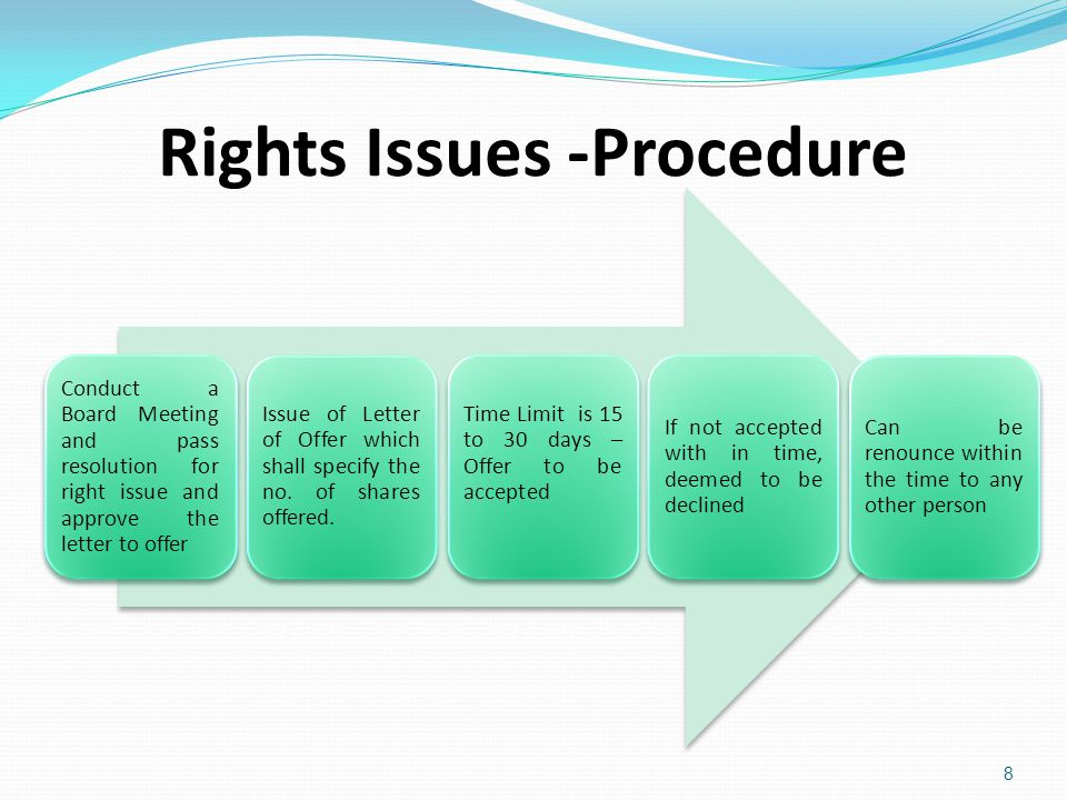 Rights Issues -Procedure
