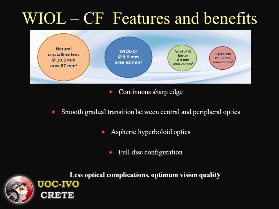 WIOL – CF Features and benefits