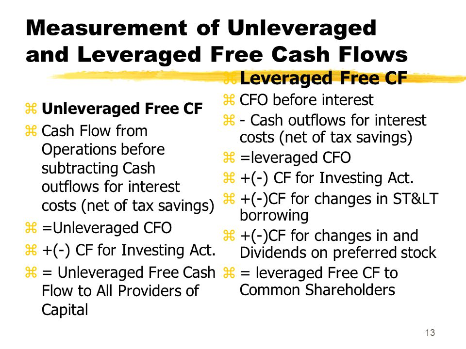 Measurement of Unleveraged and Leveraged Free Cash Flows