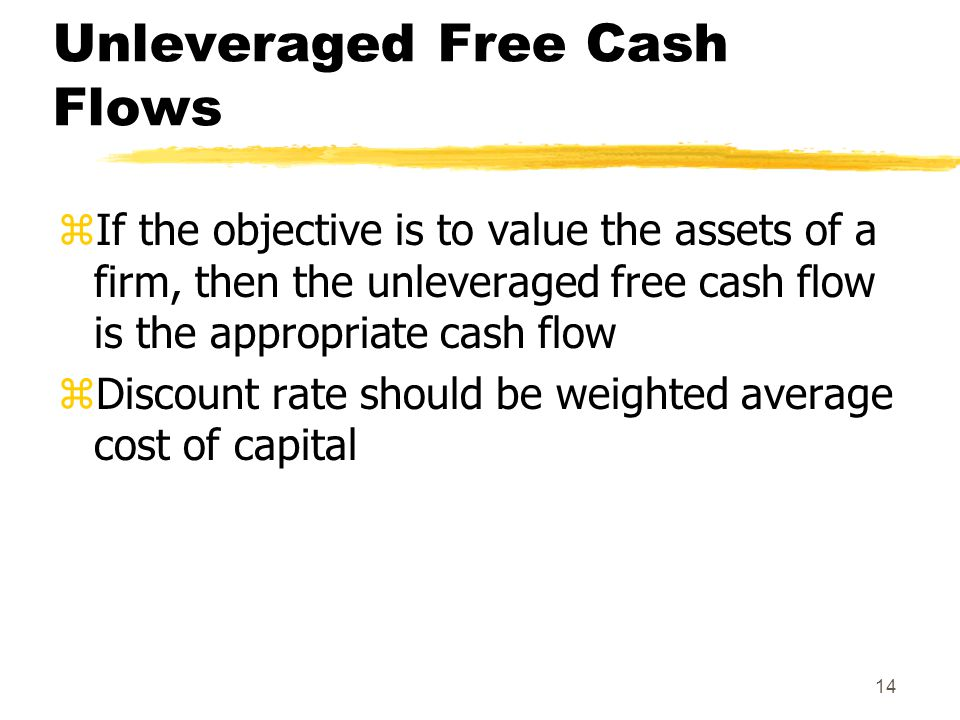 Unleveraged Free Cash Flows