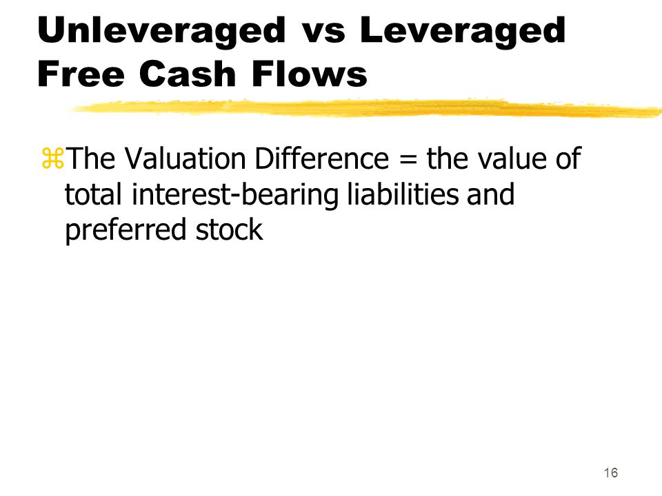 Unleveraged vs Leveraged Free Cash Flows