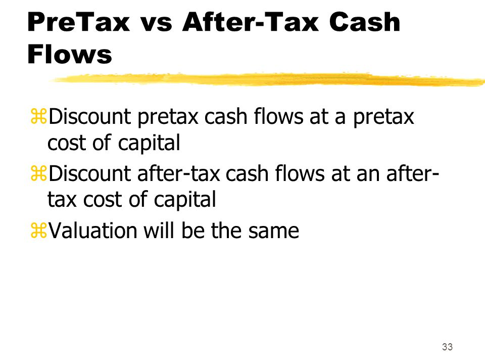 PreTax vs After-Tax Cash Flows