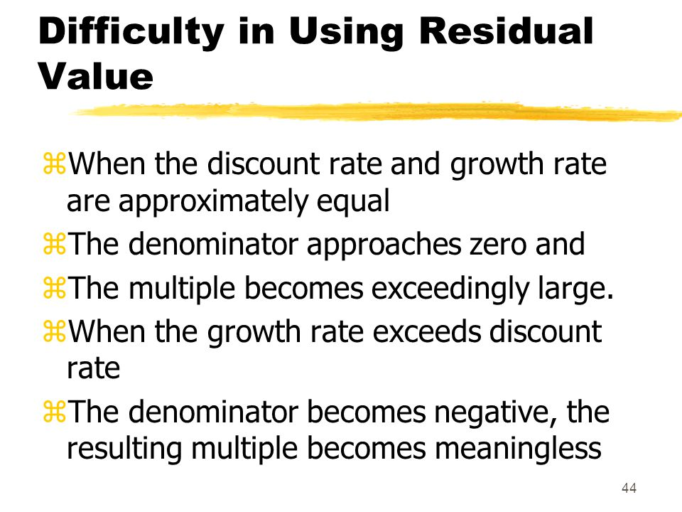 Difficulty in Using Residual Value