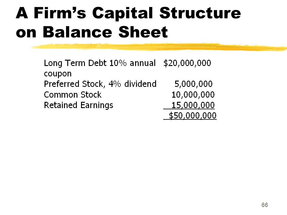 A Firm's Capital Structure on Balance Sheet