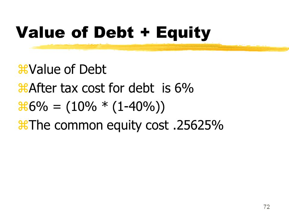 Value of Debt + Equity Value of Debt After tax cost for debt is 6%