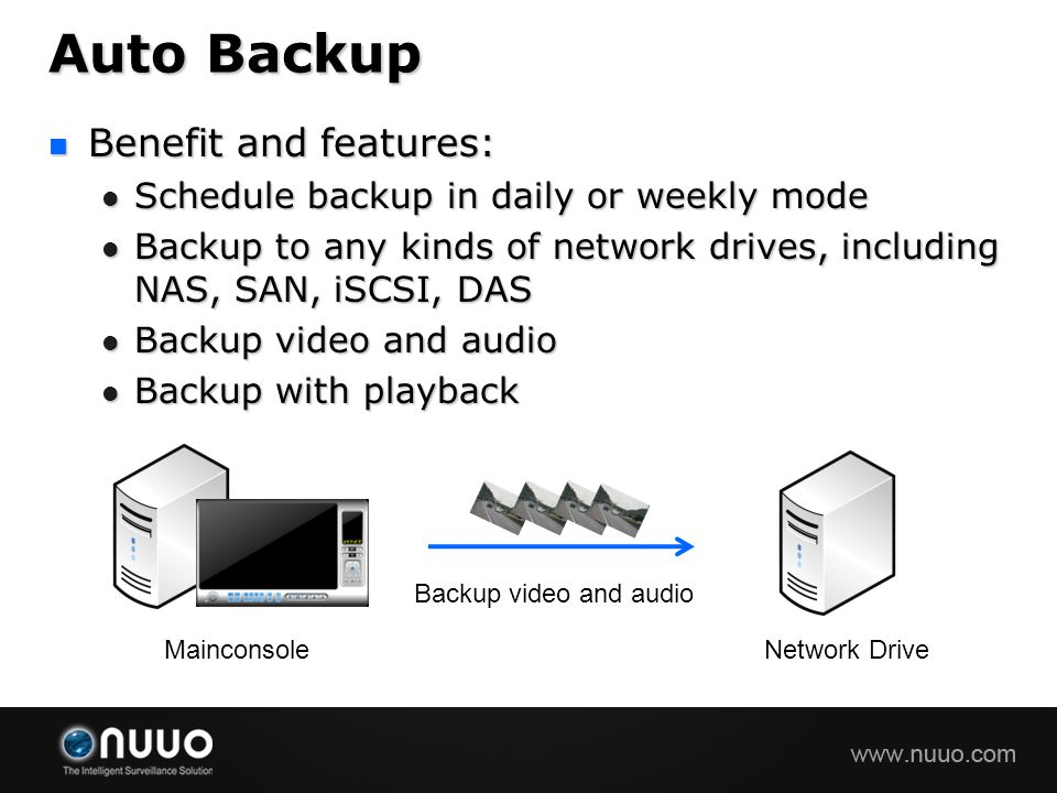 Auto Backup Benefit and features: