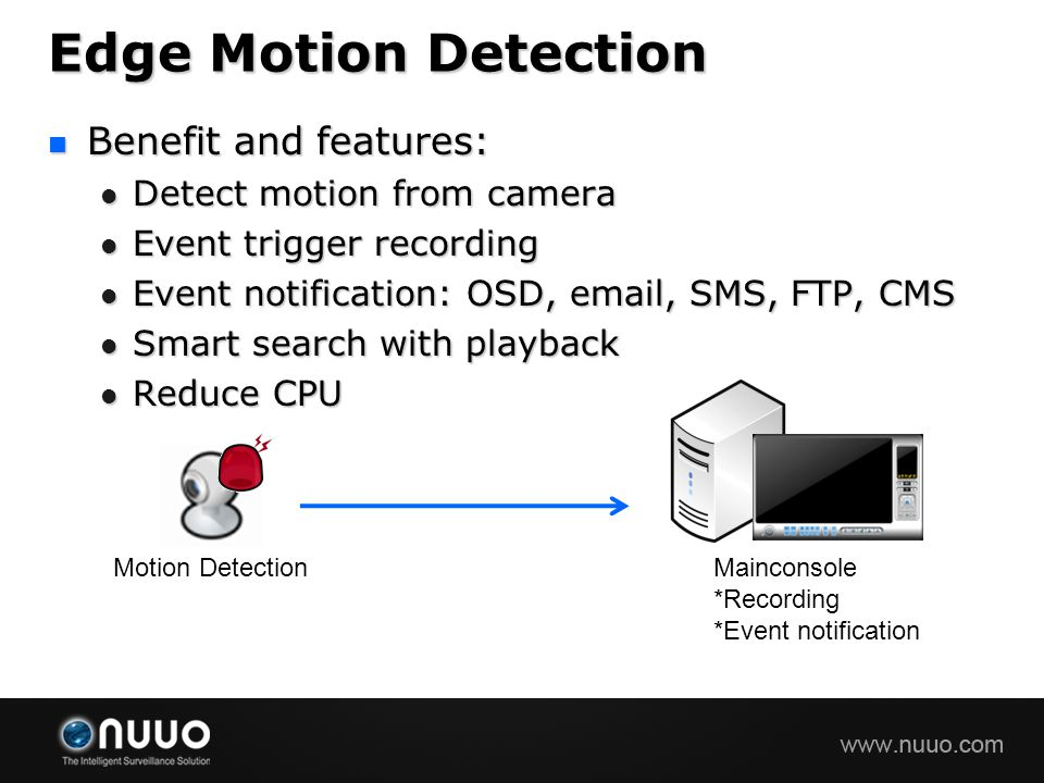 how to detect motion from camera