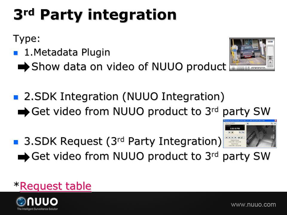 3rd Party integration Show data on video of NUUO product