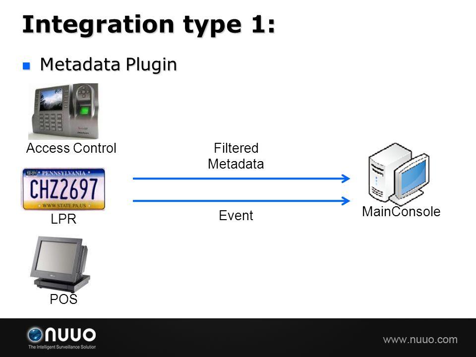 Integration type 1: Metadata Plugin Access Control Filtered Metadata