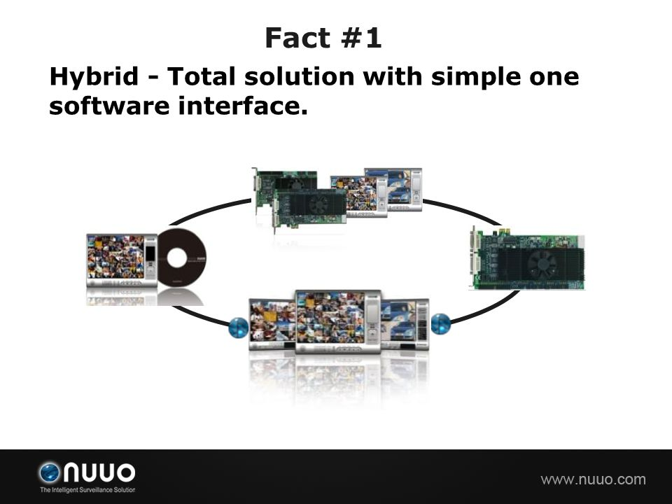 Fact #1 Hybrid - Total solution with simple one software interface.