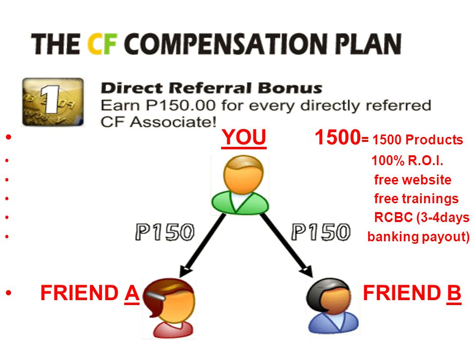 YOU 1500= 1500 Products FRIEND A FRIEND B 100% R.O.I. free website