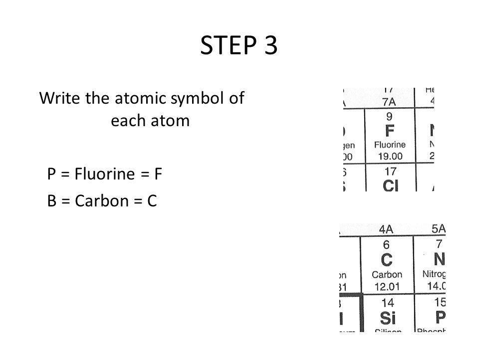 Write the atomic symbol of each atom