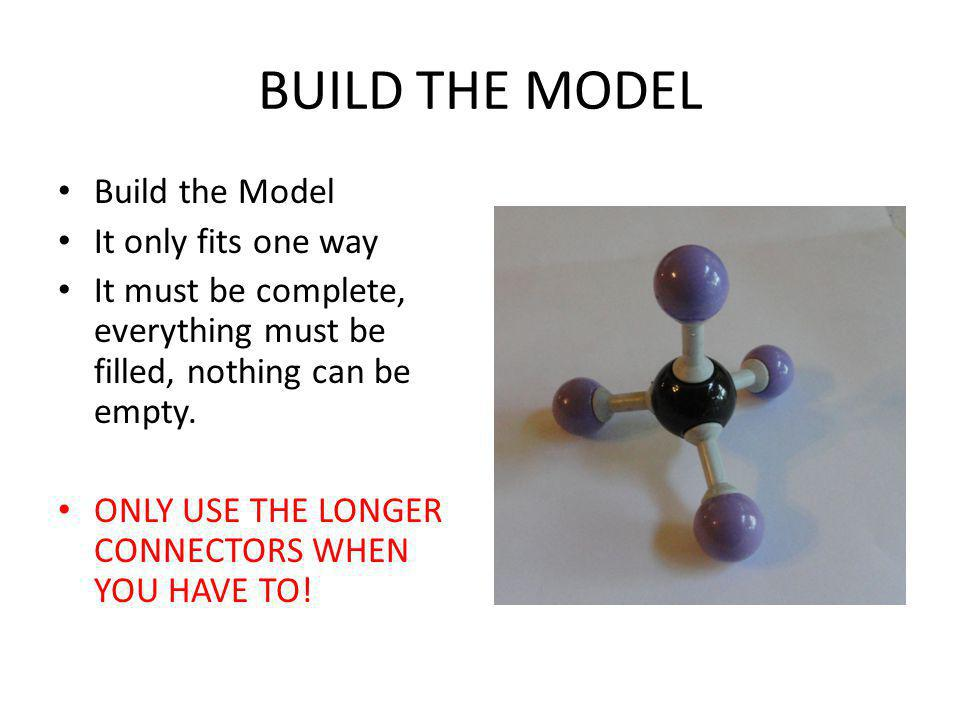 BUILD THE MODEL Build the Model It only fits one way