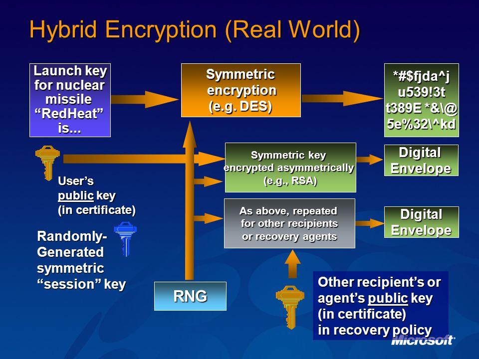 Hybrid Encryption (Real World)