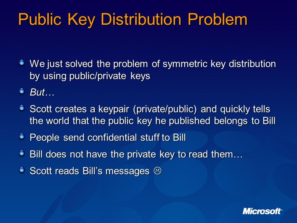 Public Key Distribution Problem