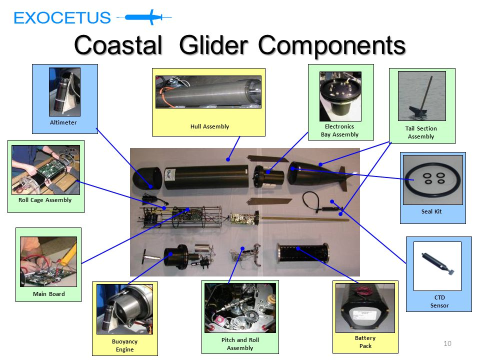 Coastal Glider Components
