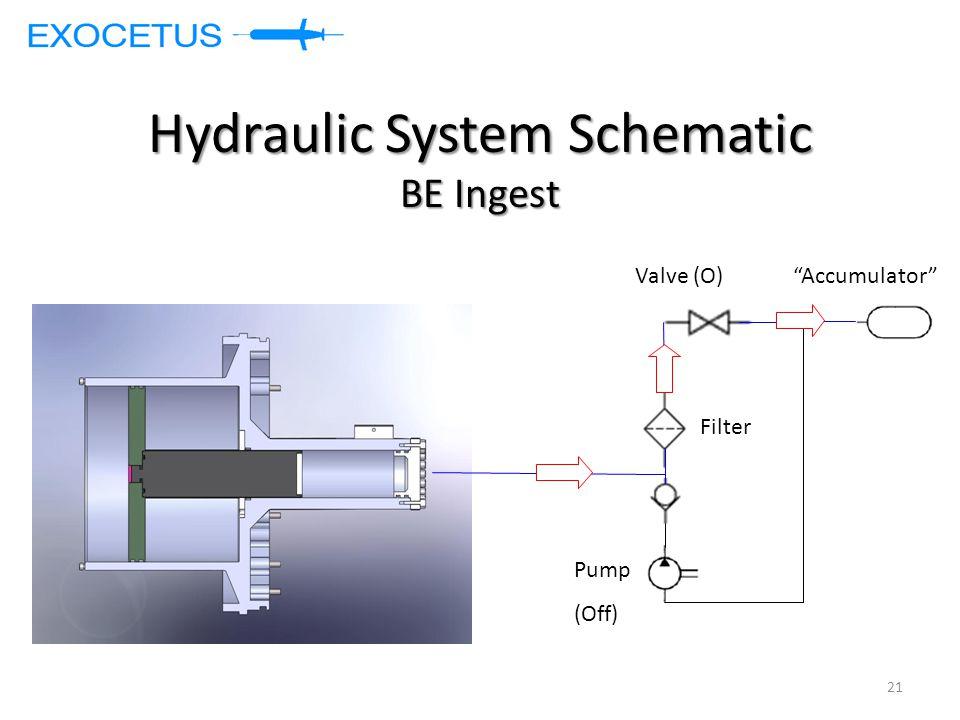 Hydraulic System Schematic
