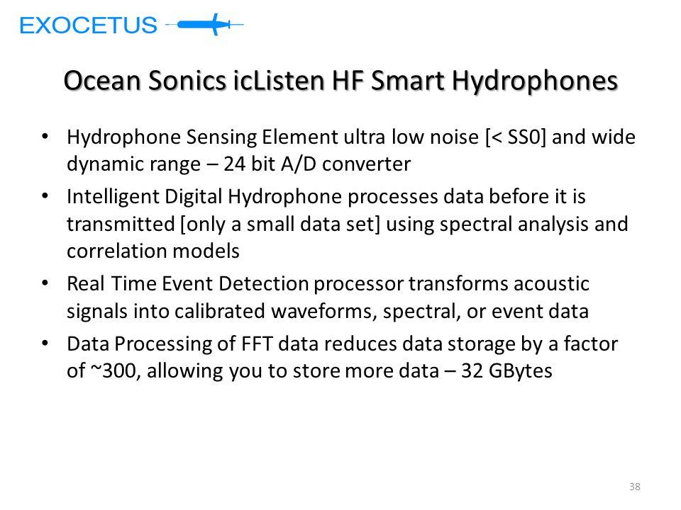 Ocean Sonics icListen HF Smart Hydrophones