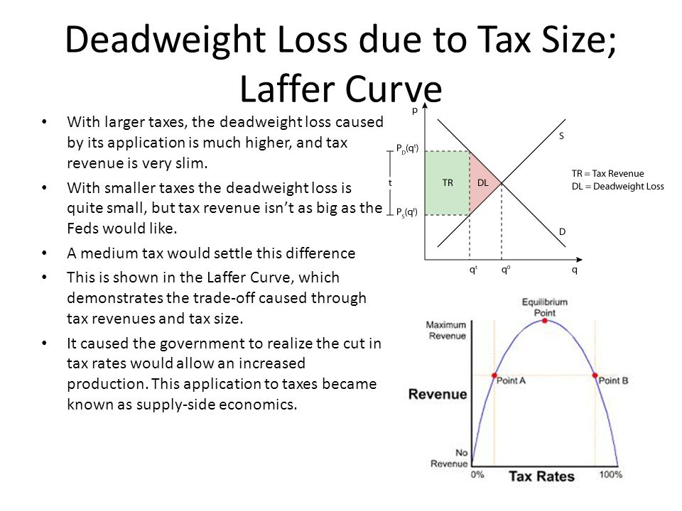 Deadweight Loss due to Tax Size; Laffer Curve