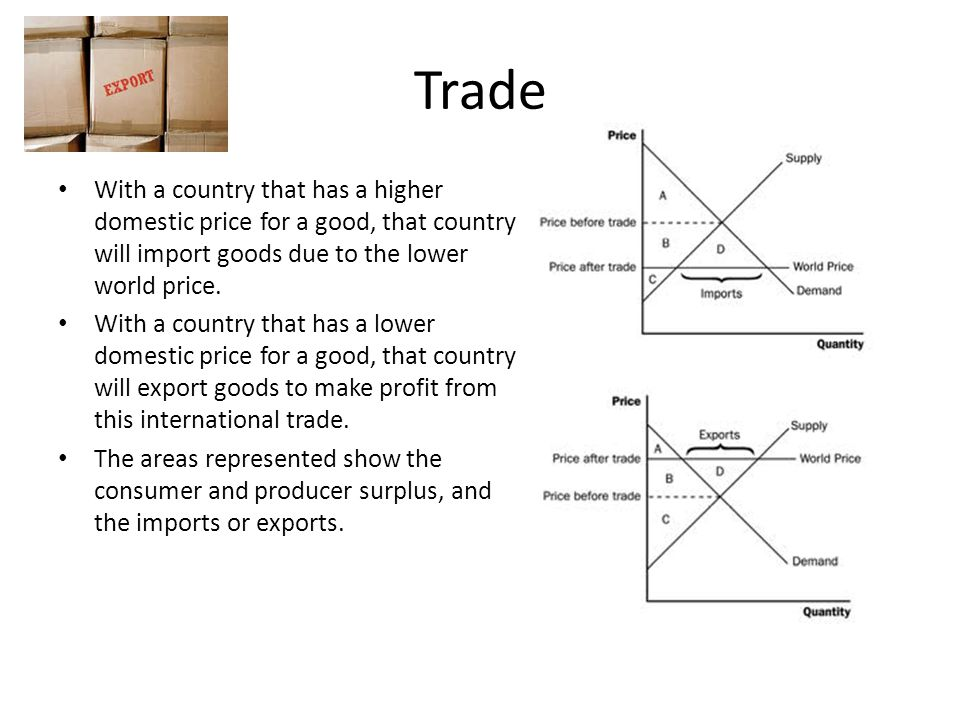 Trade With a country that has a higher domestic price for a good, that country will import goods due to the lower world price.