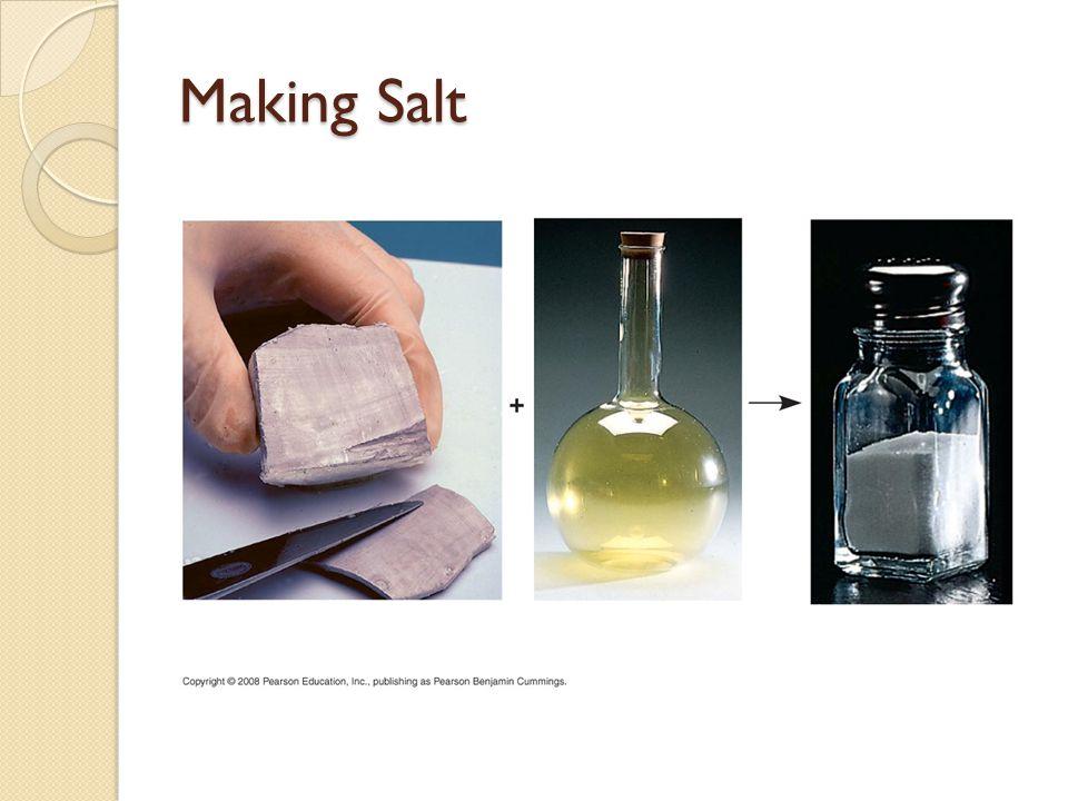Making Salt