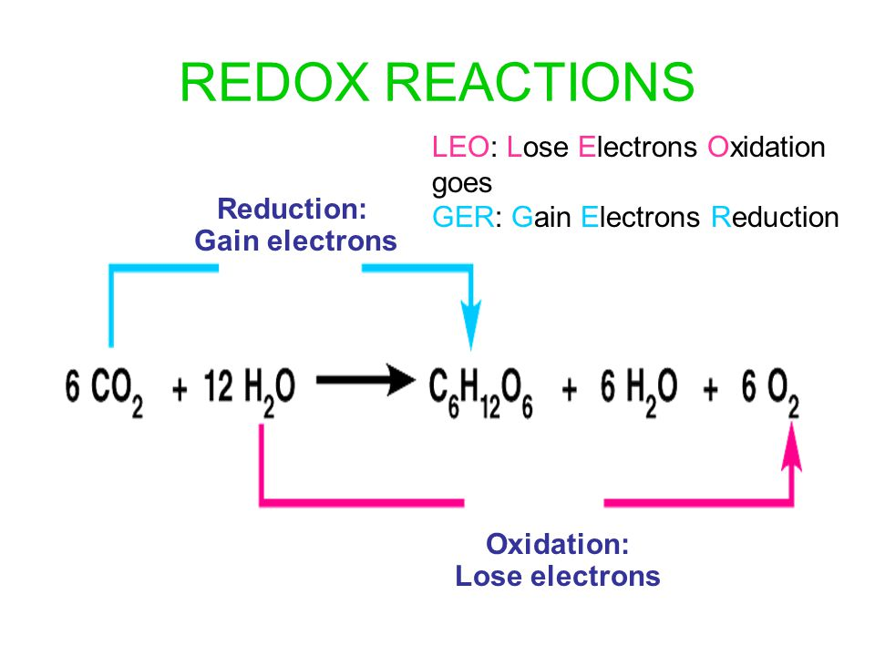 Oxidation: Lose electrons