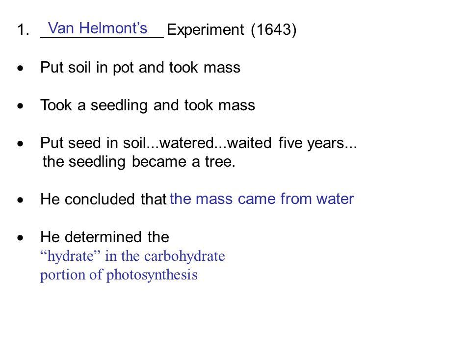 ______________ Experiment (1643)