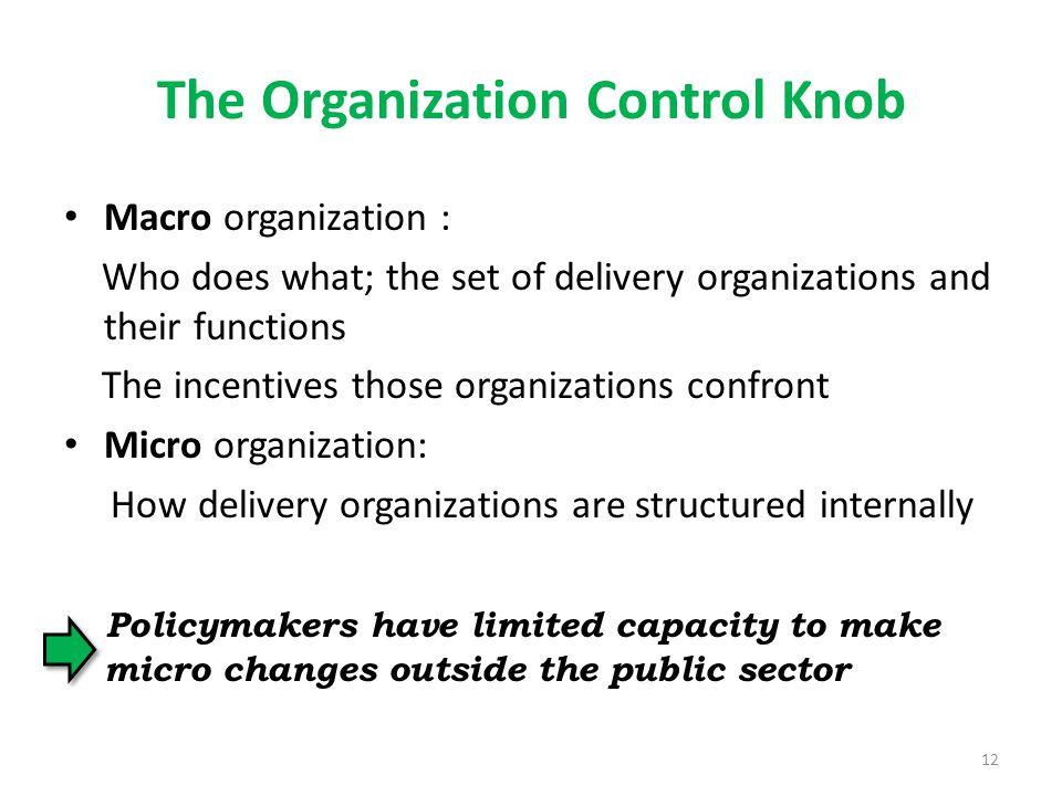 The Organization Control Knob
