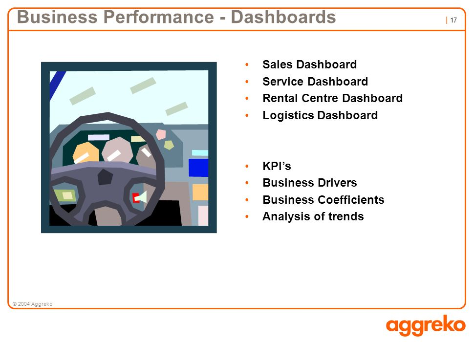 Business Performance - Dashboards