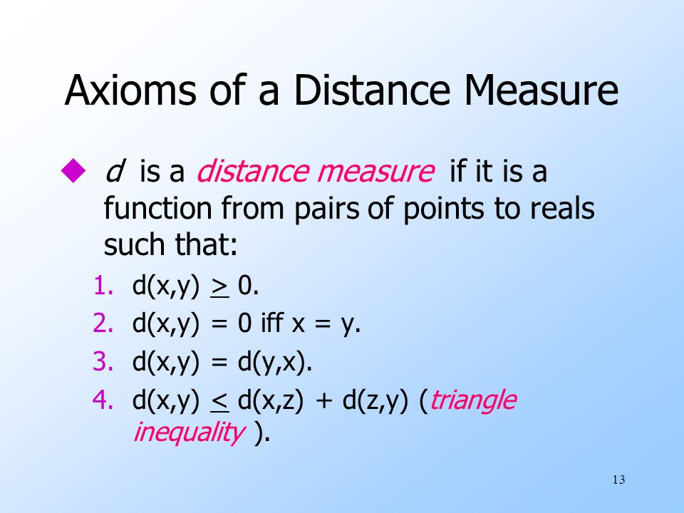 Axioms of a Distance Measure
