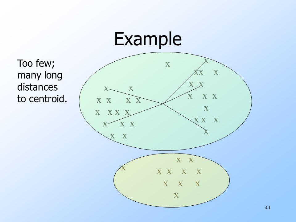 Example x Too few; x xx x many long x x distances x x x to centroid.