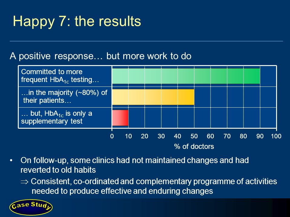Happy 7: the results A positive response… but more work to do