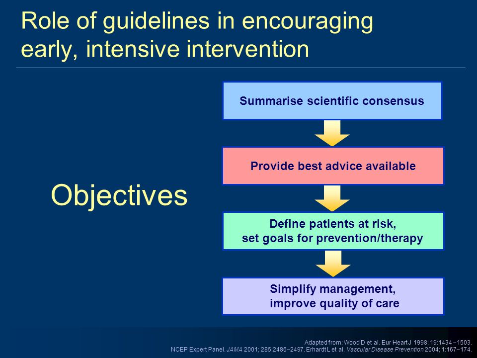 Role of guidelines in encouraging early, intensive intervention