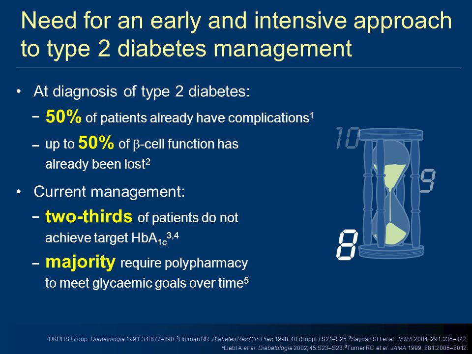 Need for an early and intensive approach to type 2 diabetes management
