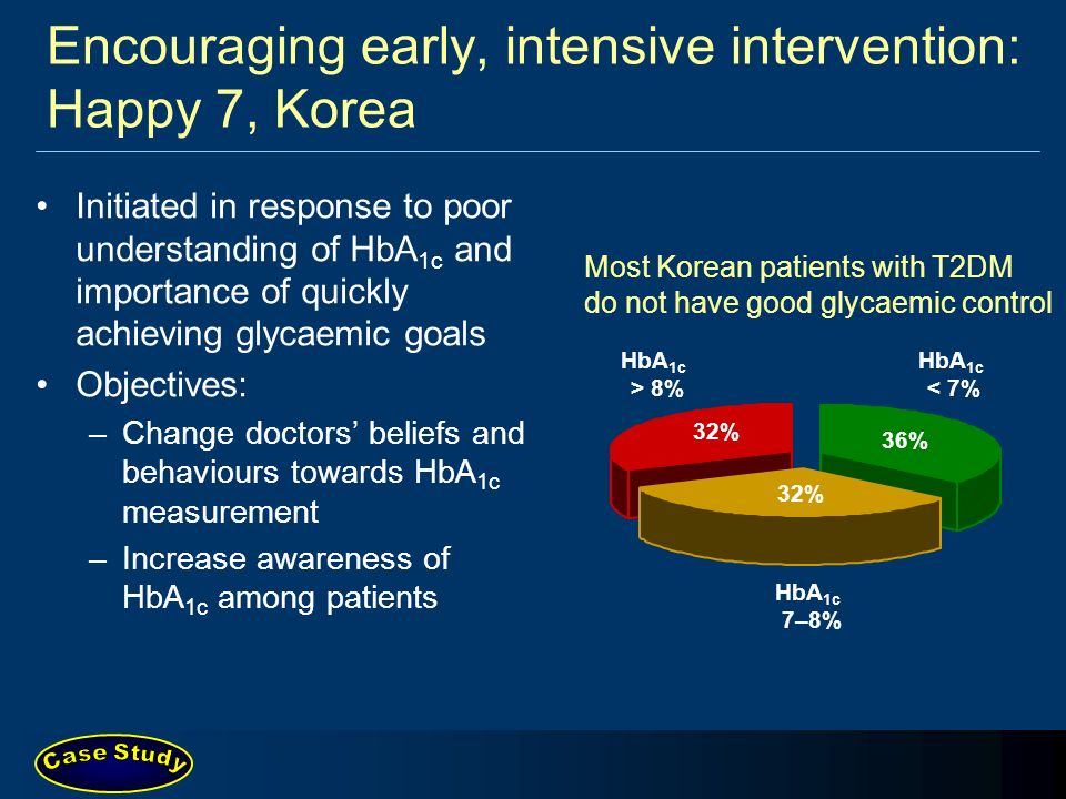Encouraging early, intensive intervention: Happy 7, Korea