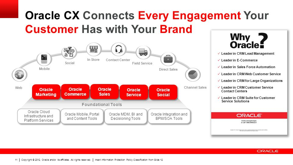 Oracle CX Connects Every Engagement Your Customer Has with Your Brand